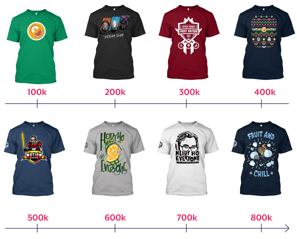 YouTubers: 6 ideas for your next merch design – Teespring Community